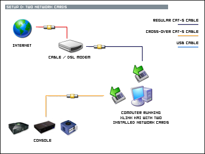 networksetup_2nics trouble with internet connection sharing (ics) from pc to xbox 360